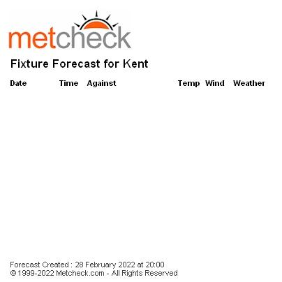 Metcheck com - Weather For Every Kent Game for 2019 NatWest T20